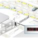 WIRELESS CAR PARKING GUIDIANCE SYSTEM