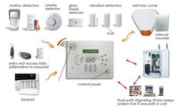 SMOKE DETECTION, BURGLAR, INTRUDER AND FIRE ALARM SYSTEMS AND HOME AUTOMATIONS